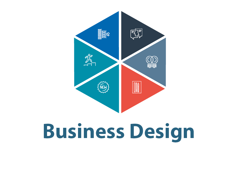 Business Design and Data Product Design - Designation Agency, Munich